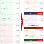BBQレンタル器材・セット内商品交換詳細